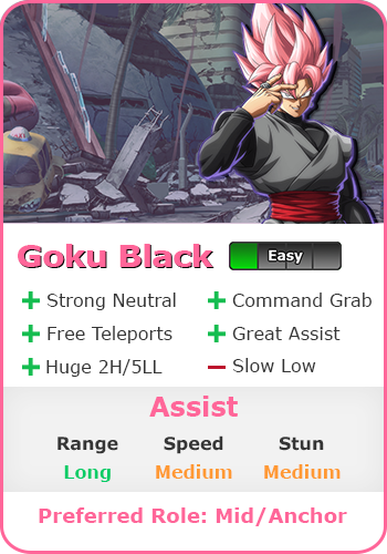 Goku Black Card.png