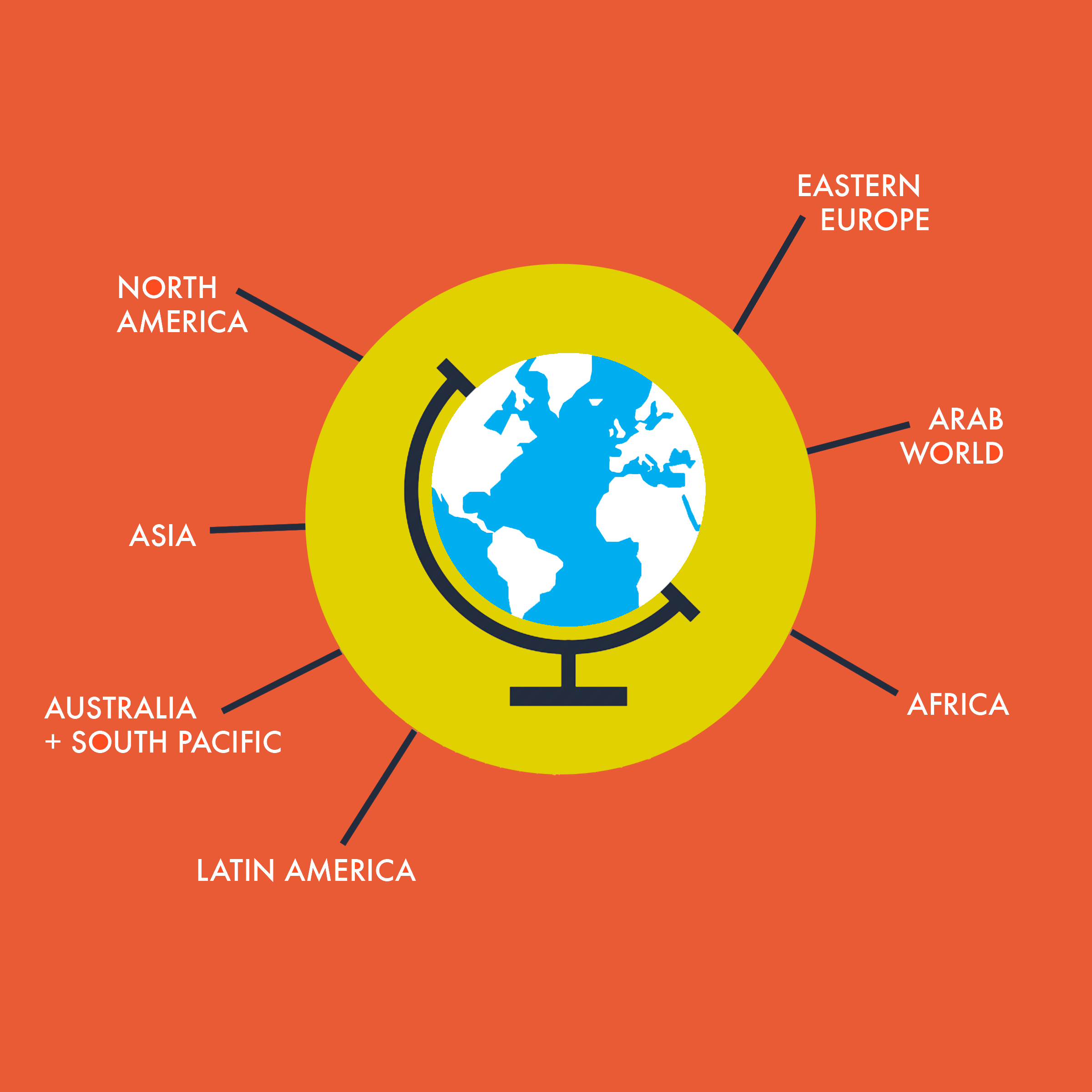 around the globe.jpg