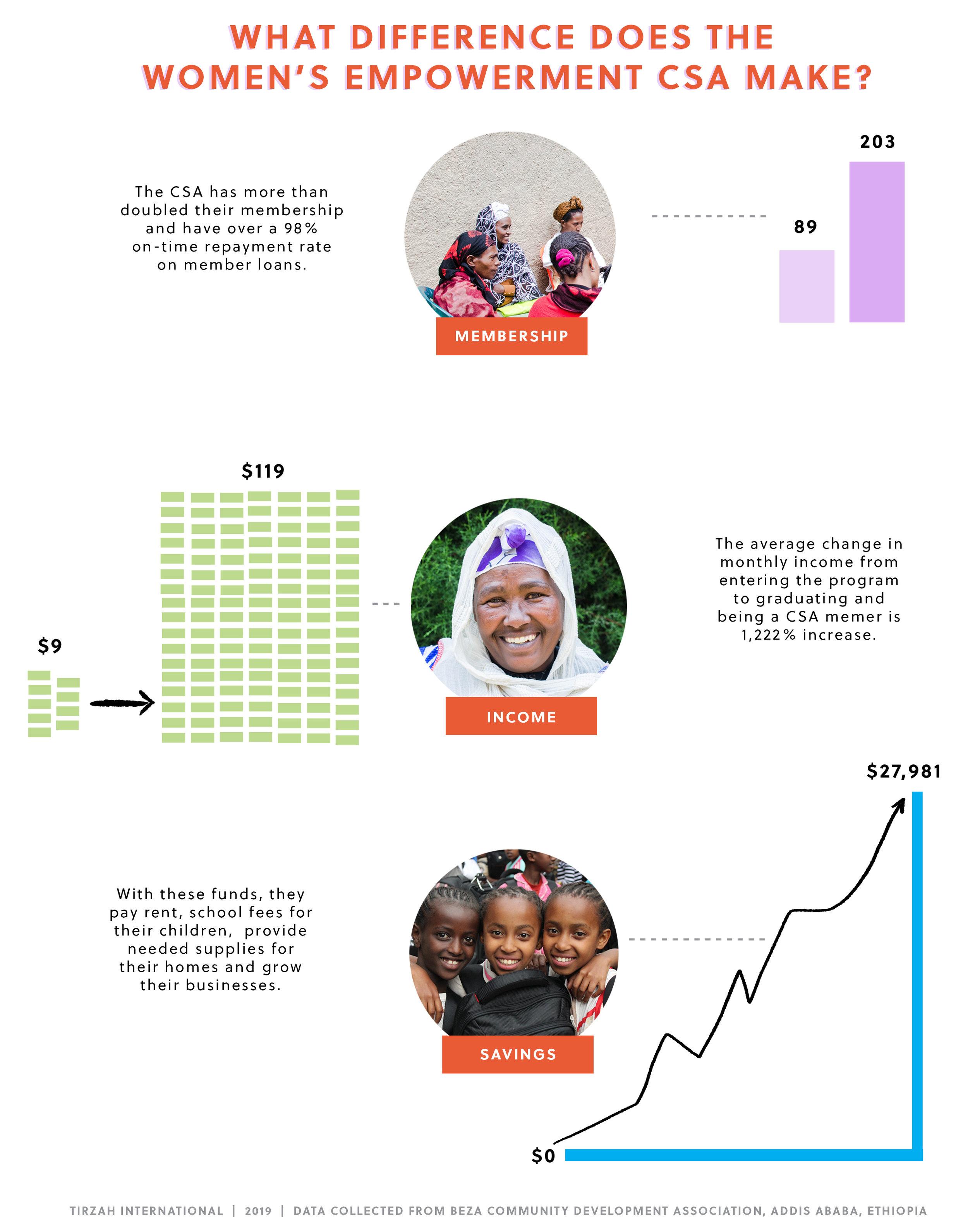 2019-03-08 IWD infographic2.jpg