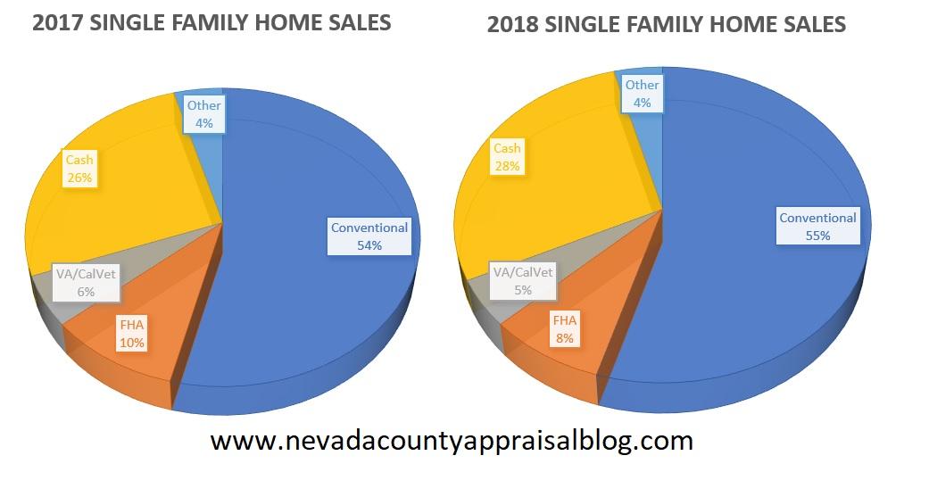 Loan Types 2017-2018.jpg
