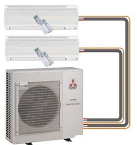 Split System Heat Pumps  This is one of the newer types of heating and cooling systems. It has a compressor/condenser on the exterior of the home and individual air handlers on the interior which cycles and distributes the air. Split Systems qualify for all types of financing