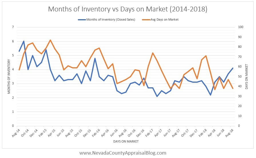 Inventory 14-18.jpg