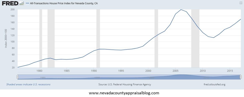 Housing Price Index.jpg