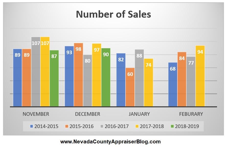 Number of Sales.jpg