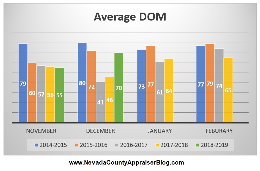 Average DOM.jpg