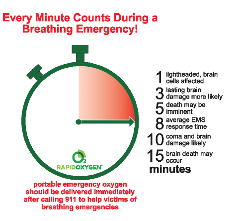 CLICK HERE: Breathing Emergency Countdown -