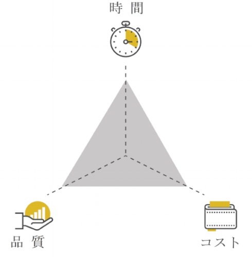 graphic classic project constraints 2 - jp.png