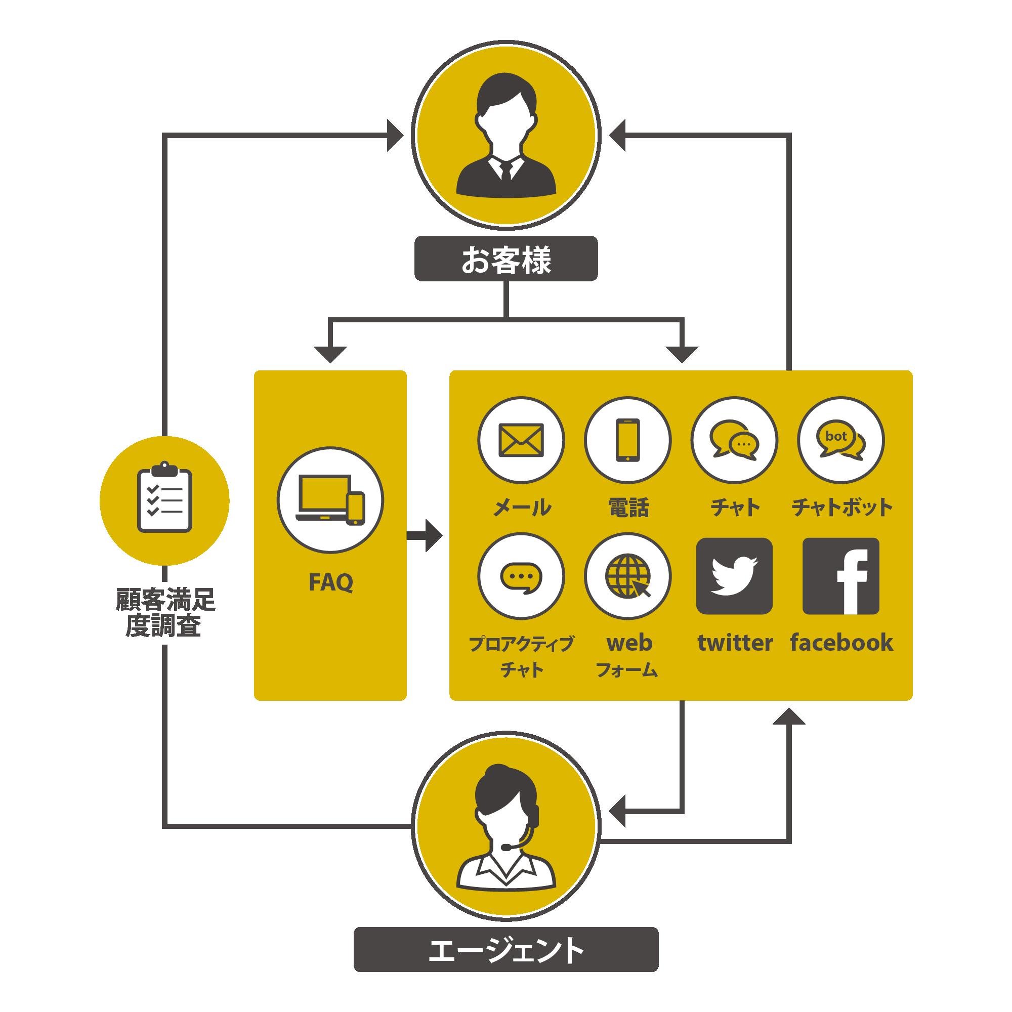 Customer-infographic-(JPN).png