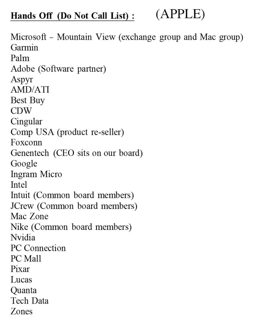 Apple Do Not Call List