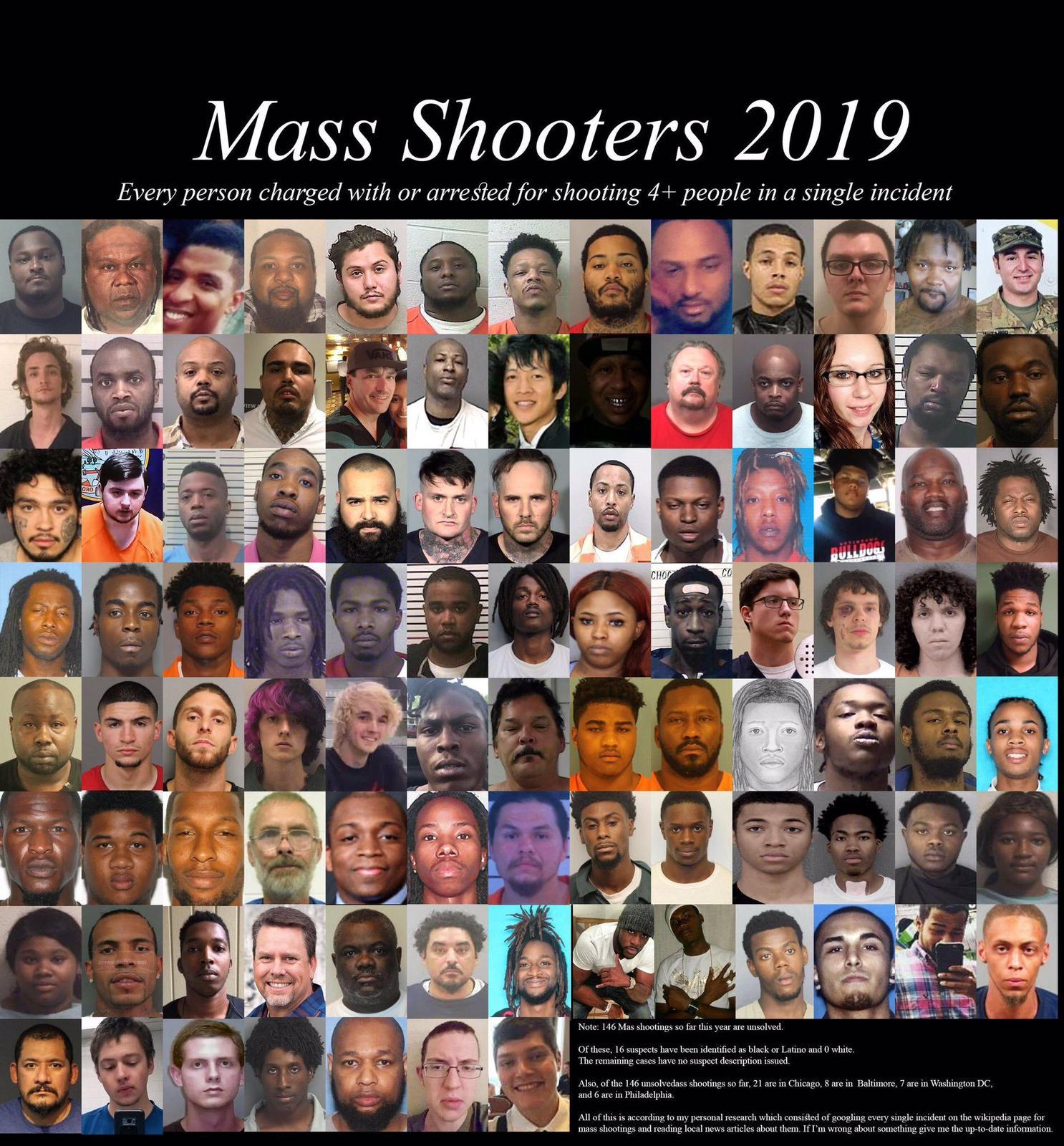 massshooters2019.jpeg