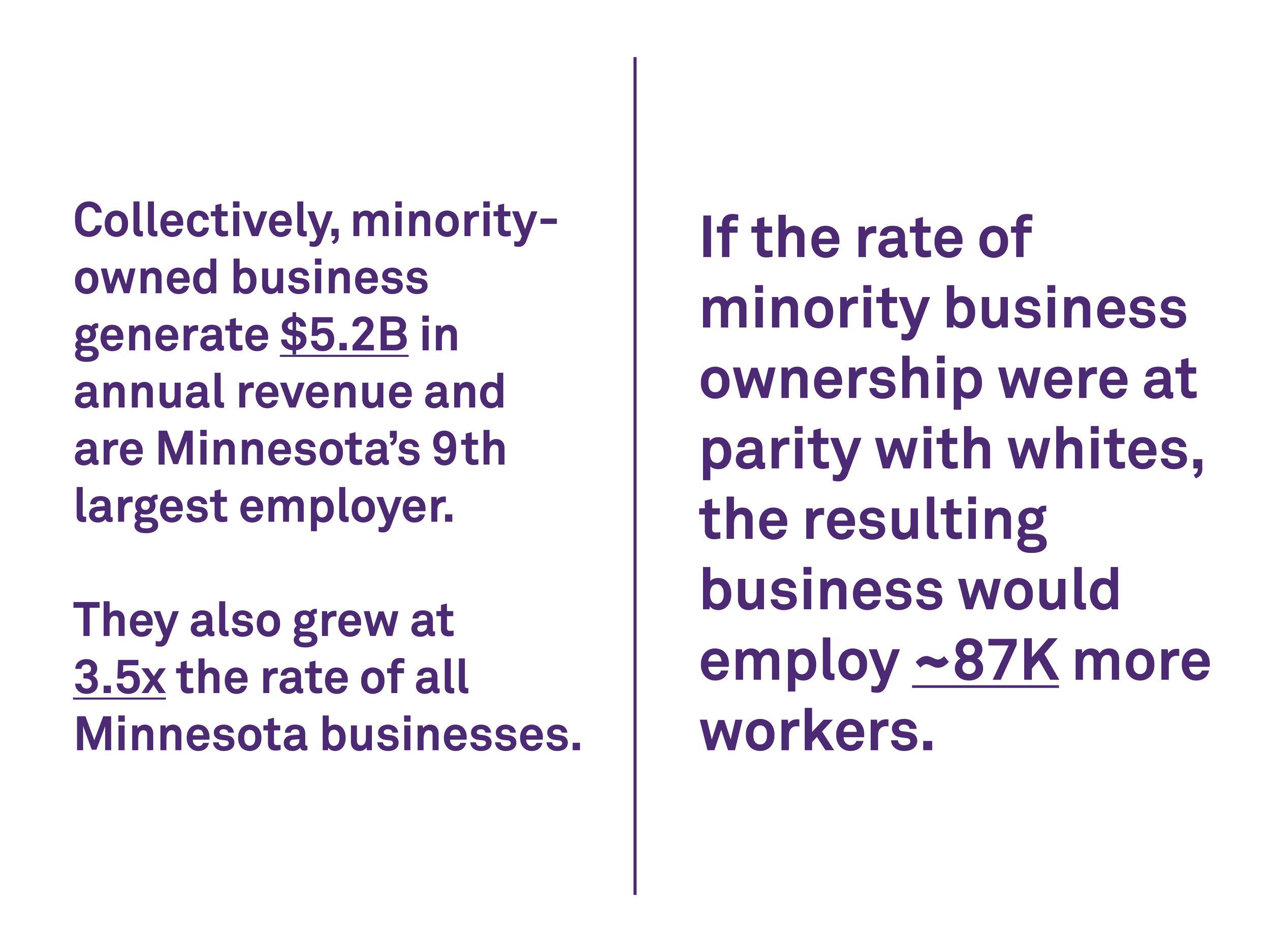 minoritybusinessfacts.jpg