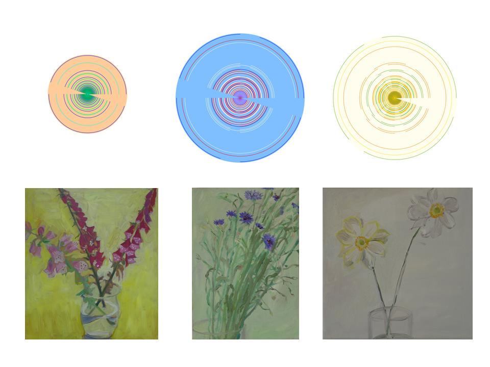 Top:    Lithium; Nitrogen and Oxygen.  Bottom: Bee Hotel, oil on board; Cornflowers, oil on fine linen; Japanese Anenomes, oil on canvas.
