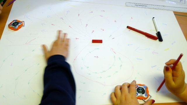 2. Revealing the magnetic field lines of a magnet with compasses and coloured pencils.