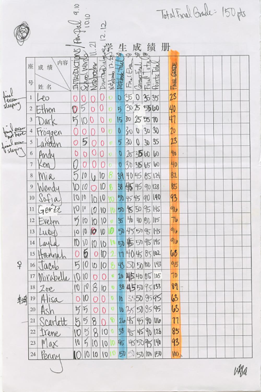 511_grades.jpg