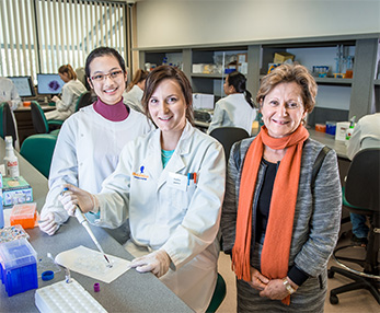 ECU's Melanoma Research Group