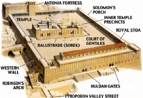 "THE REVELATION ""COURT OF THE GENTILES"""