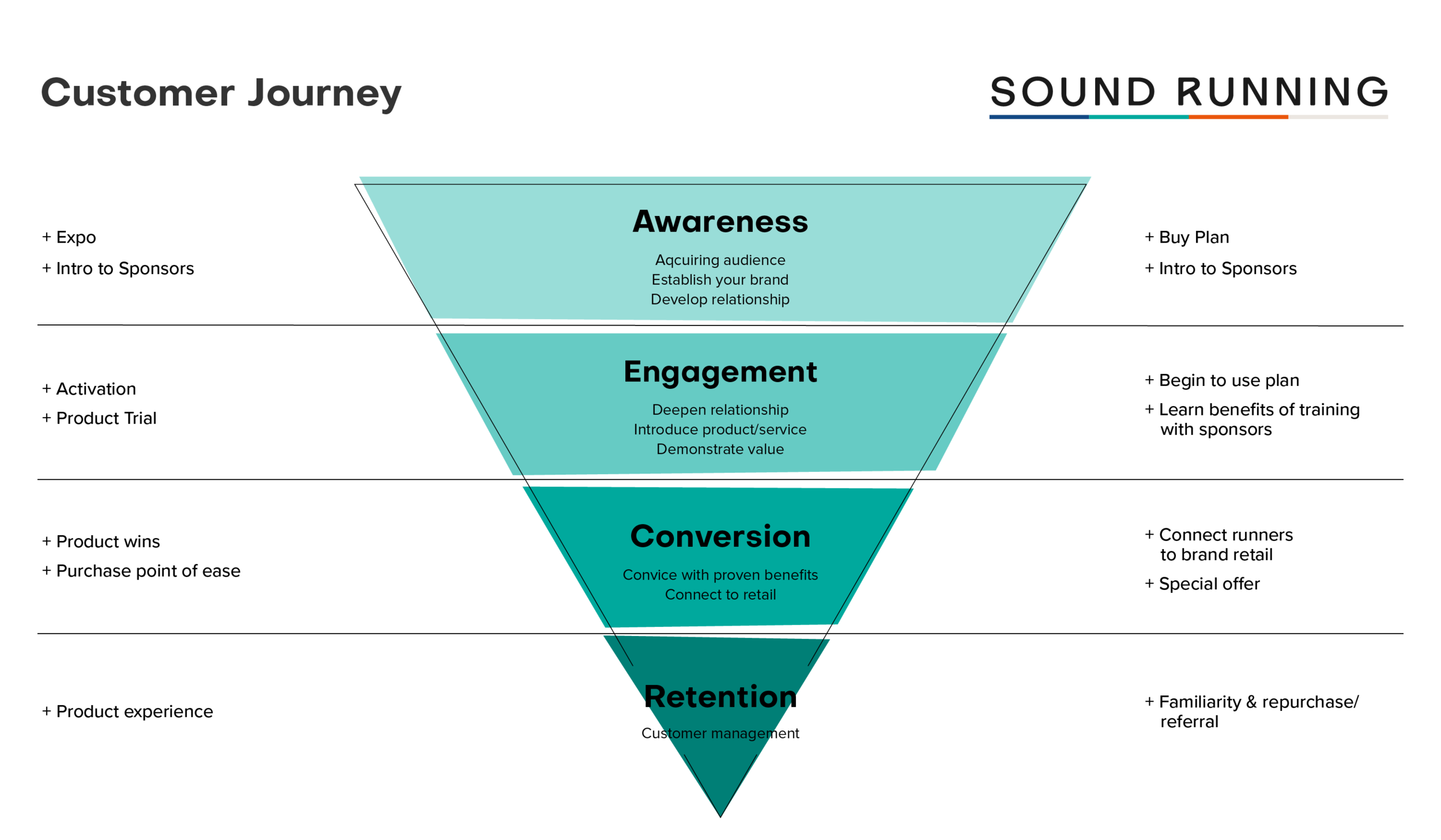 Customer Journey@2x.png