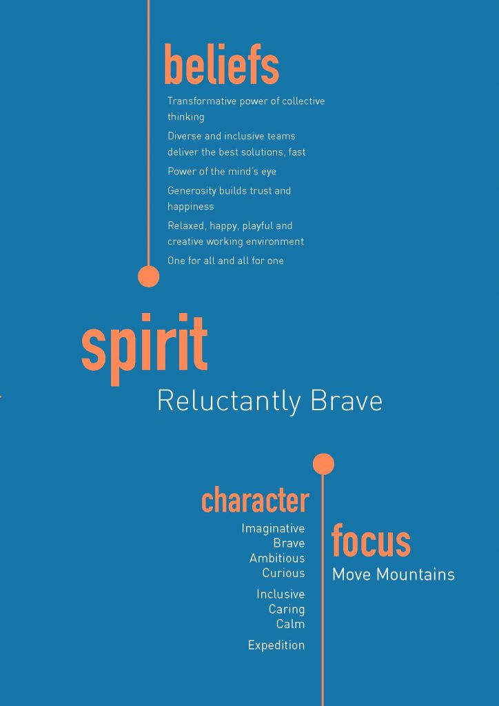 Reluctantly-Brave-Purpose_Page_2-724x1024.jpg