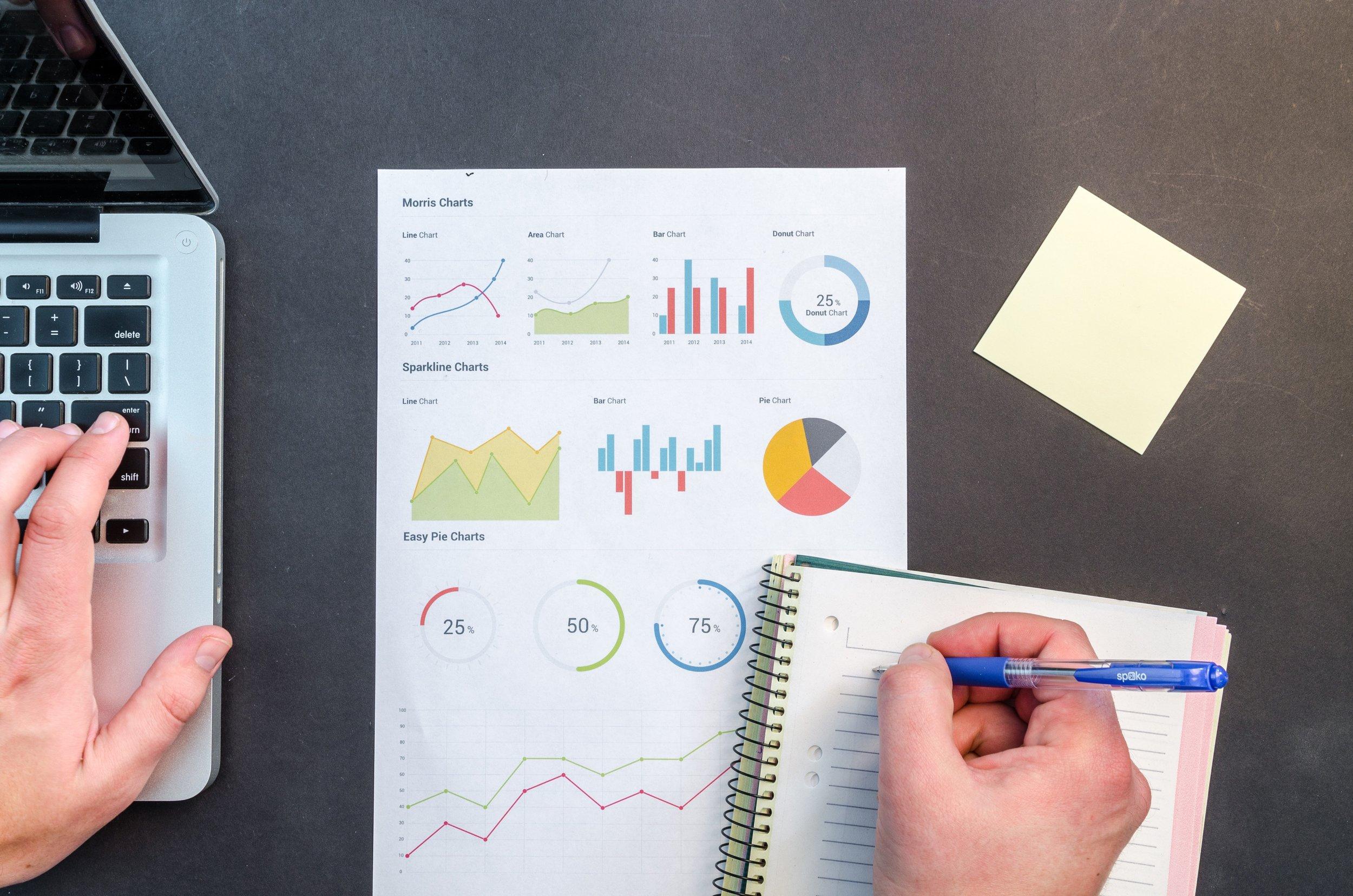 4. Videos help companies grow revenue faster -