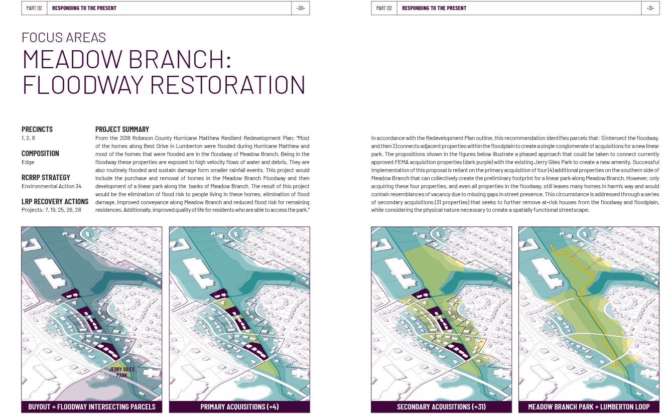 Lumberton Floodprint_2019_SE_ASLA_Submission 12.jpg