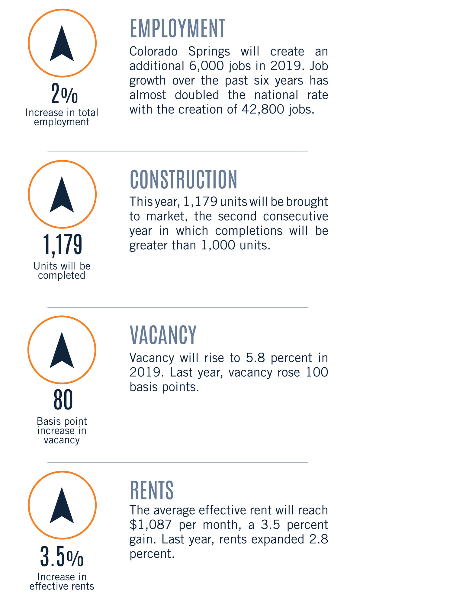 Beatty Standley Group | Colorado Commercial Real Estate