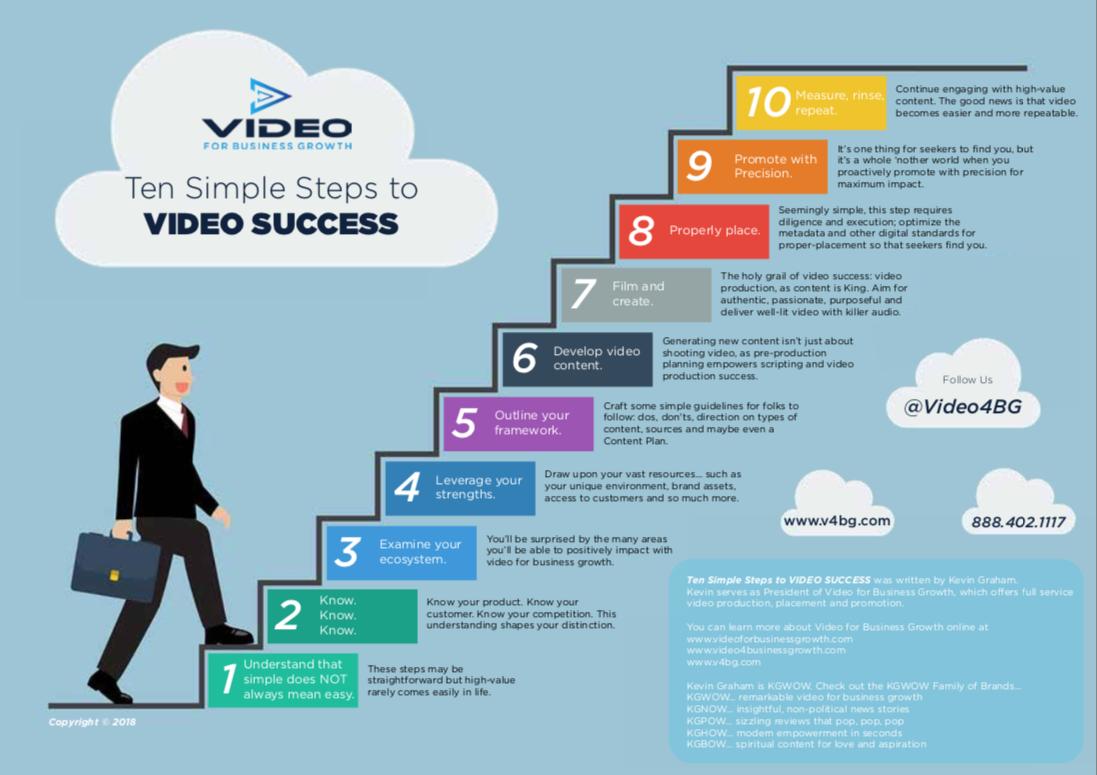 Ten Simple Steps Video Success V4BG.png