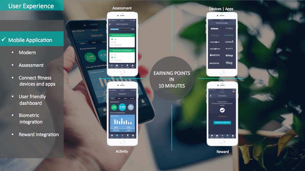 Easy to usemobile app -