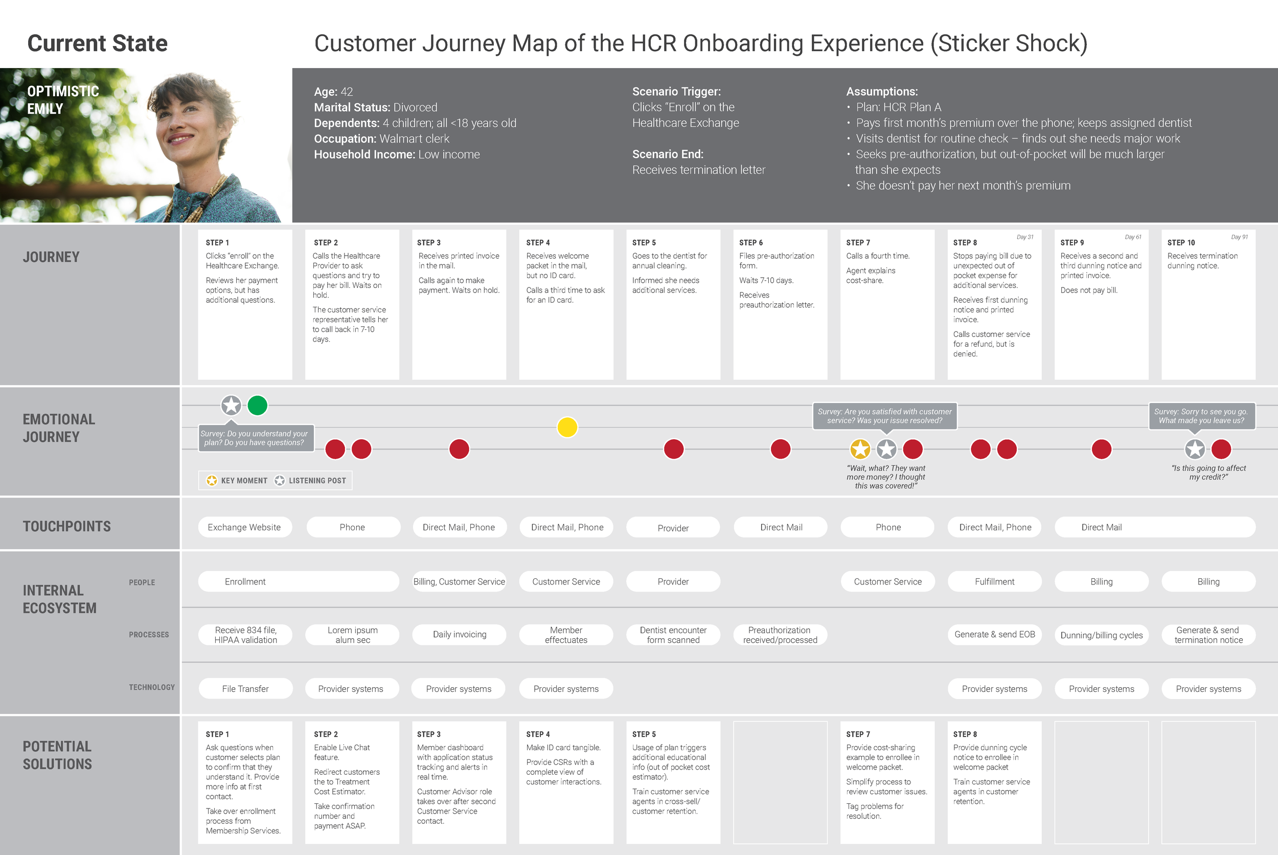 CX_Journey-Maps_Page_2.png