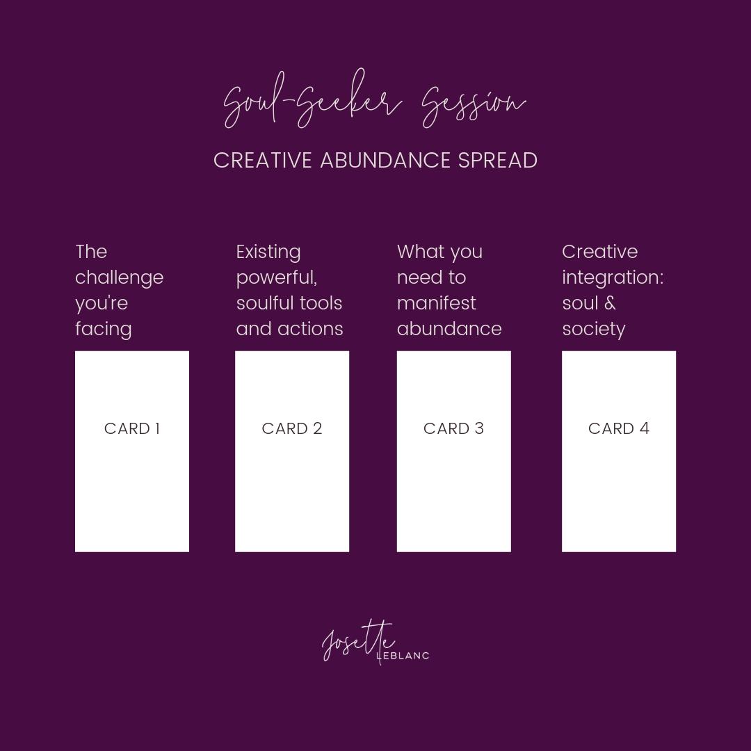 CREATIVE ABUNDANCE Spread.Josette LeBlanc.jpg