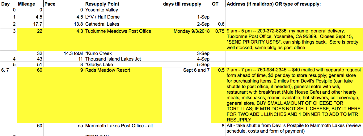 Itinerary in PNG.png