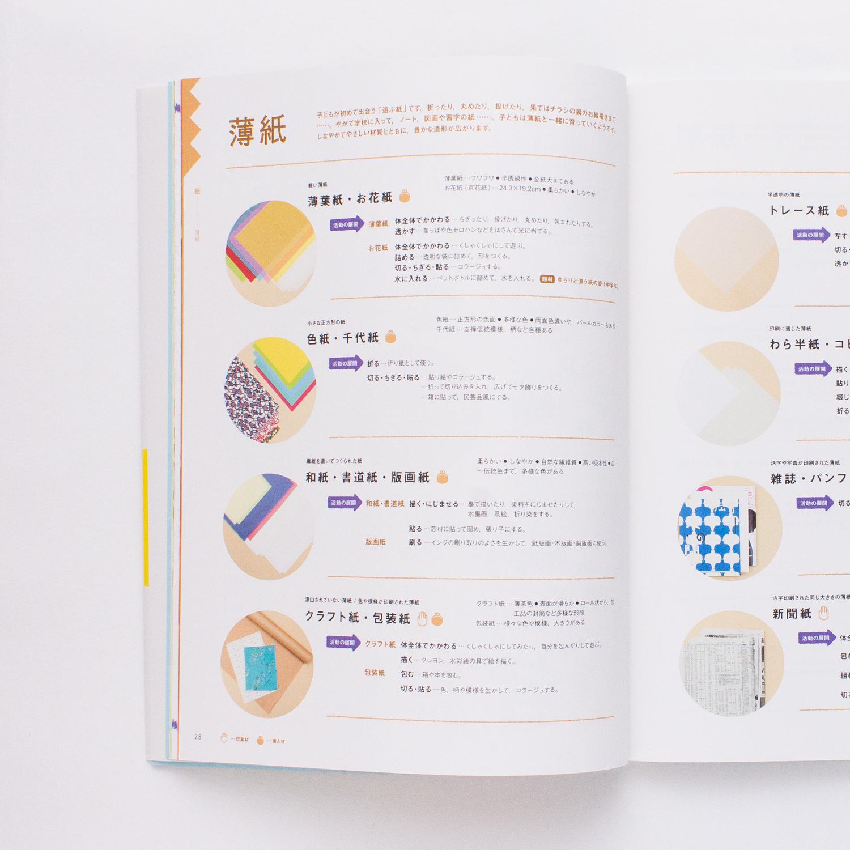 造形素材-001-2.jpg