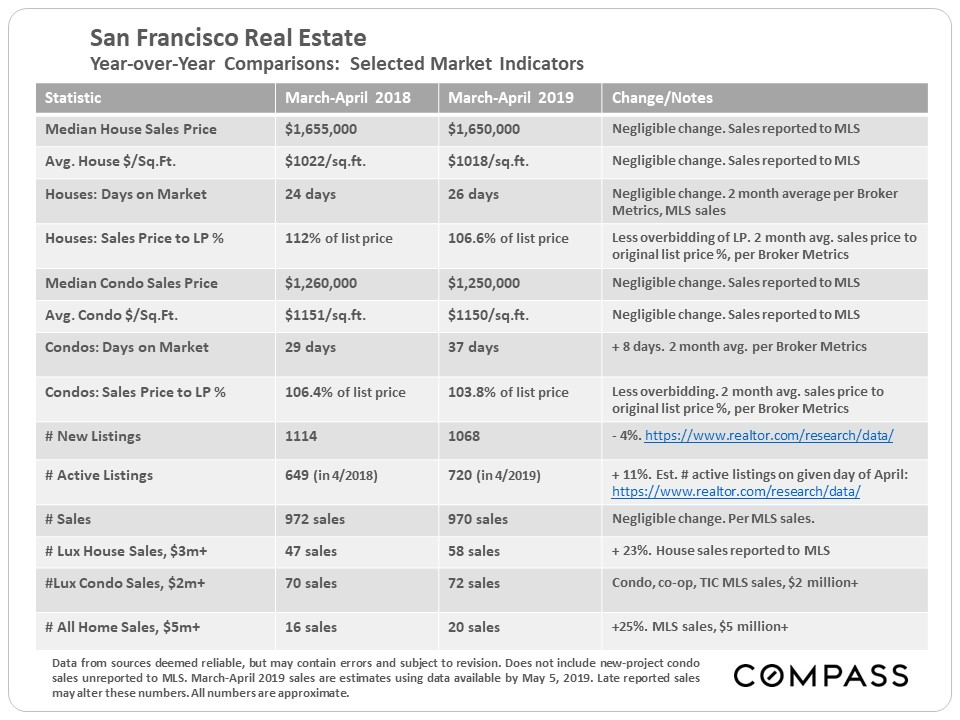 Market Factors YOY.JPG
