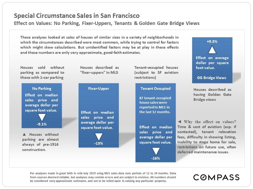 7.SF-Special-Circumstance-Sales.jpg