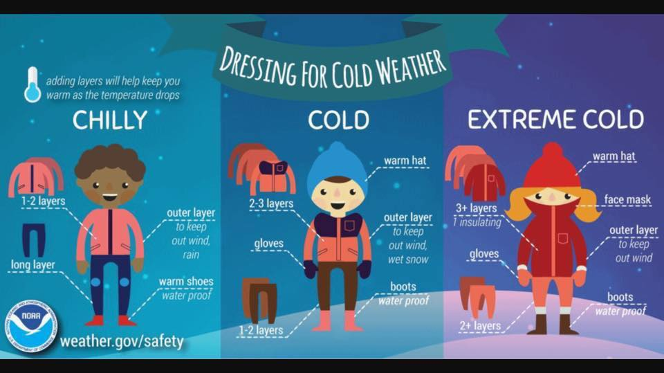 A handy reminder for what to wear in the colder months!