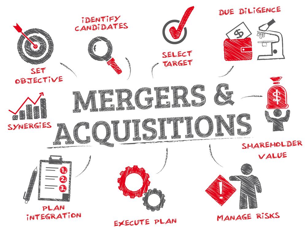 M&A Transactions.jpg
