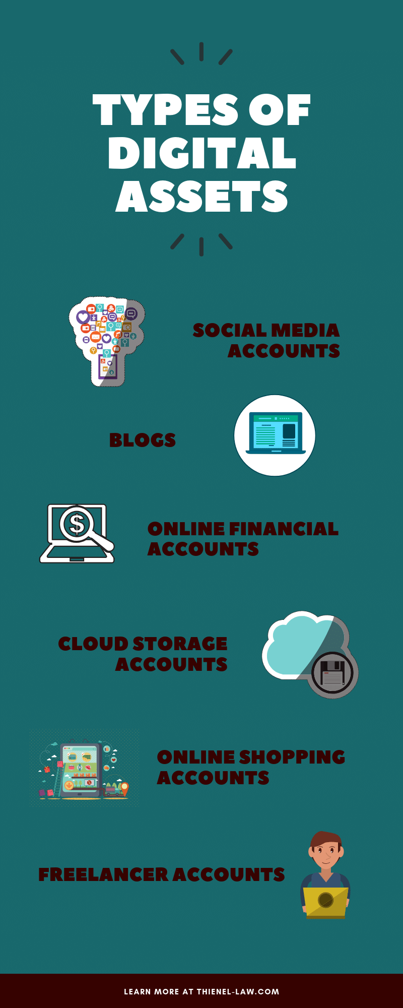 Types of Digital Assets - Infographic.png
