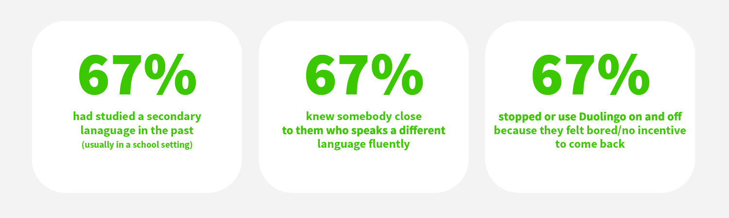 duolingo-interview-numbers.png