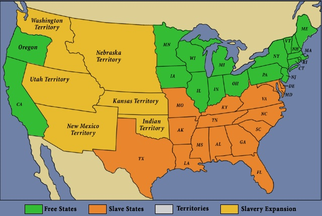 The United States in 1860