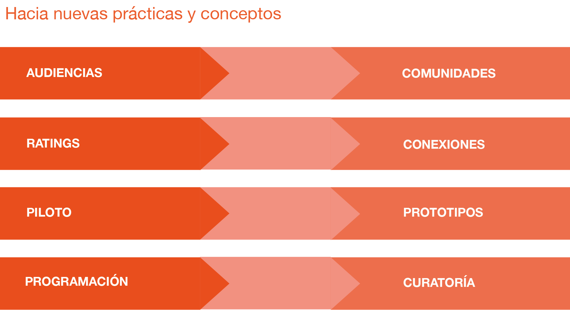 esquema-conce-practi-06.png