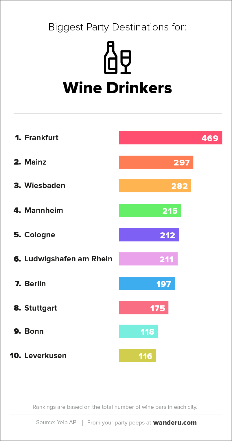 German_Party_Cities-Wine_EN.png
