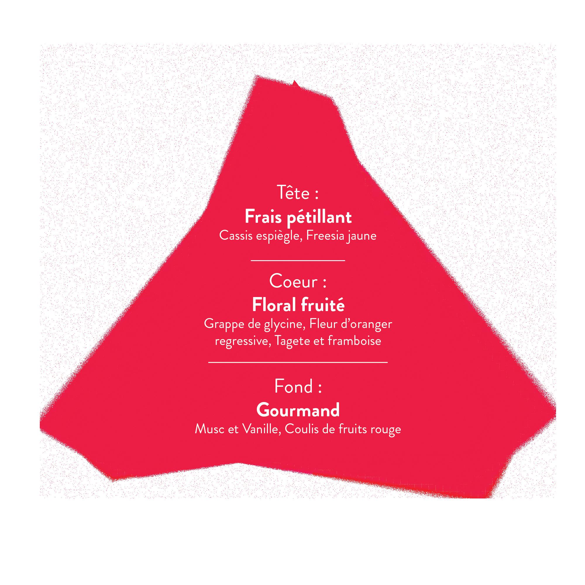 CompletPyramide nacarat.png
