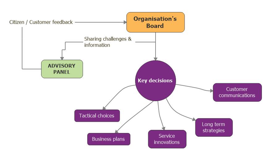 generic diagram.PNG