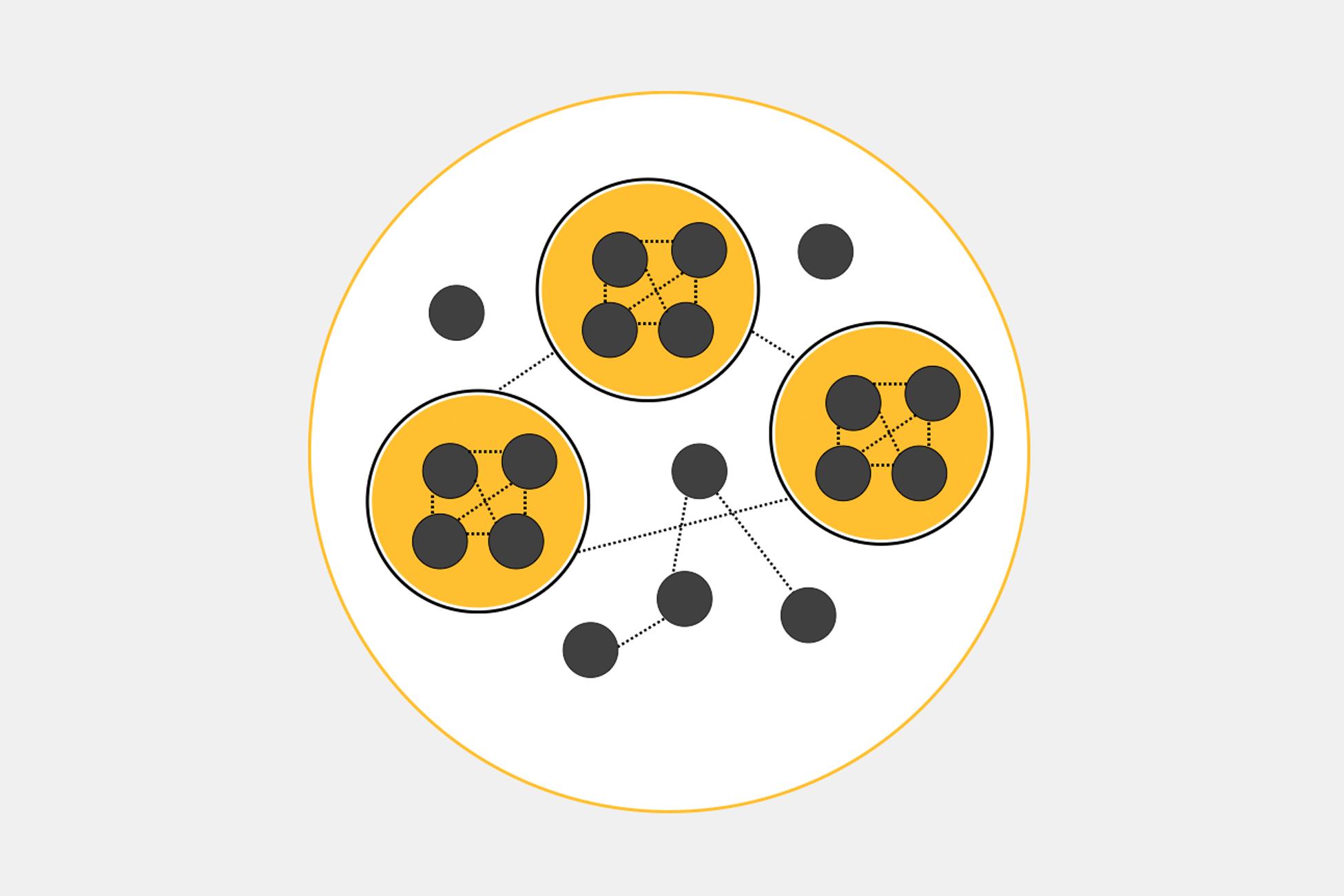 Organisatie Architectuur - We brengen in kaart op welke manier je activiteiten & teams optimaal verdeelt en aanstuurt. We identificeren de doelstellingen van teams en welke rollen en ondersteuning er nodig is om resultaat te halen.