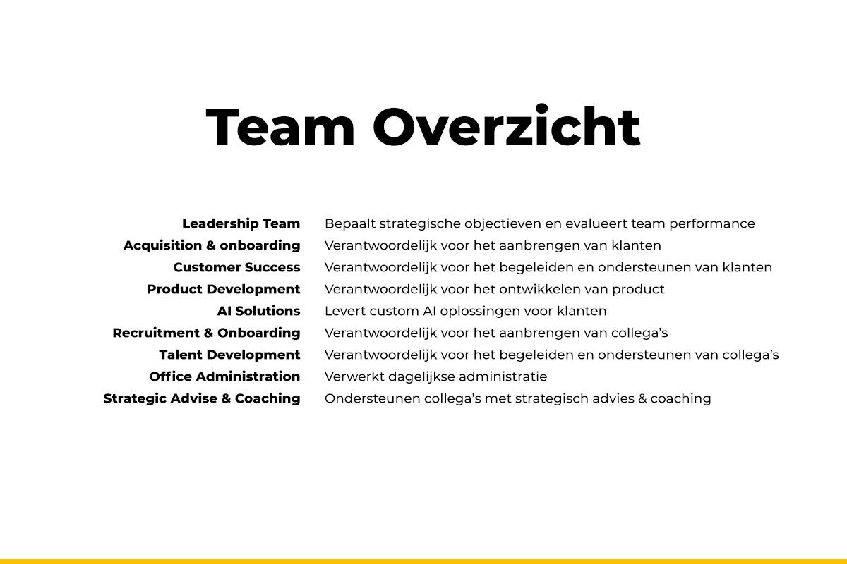 Team Design - Mission Statements