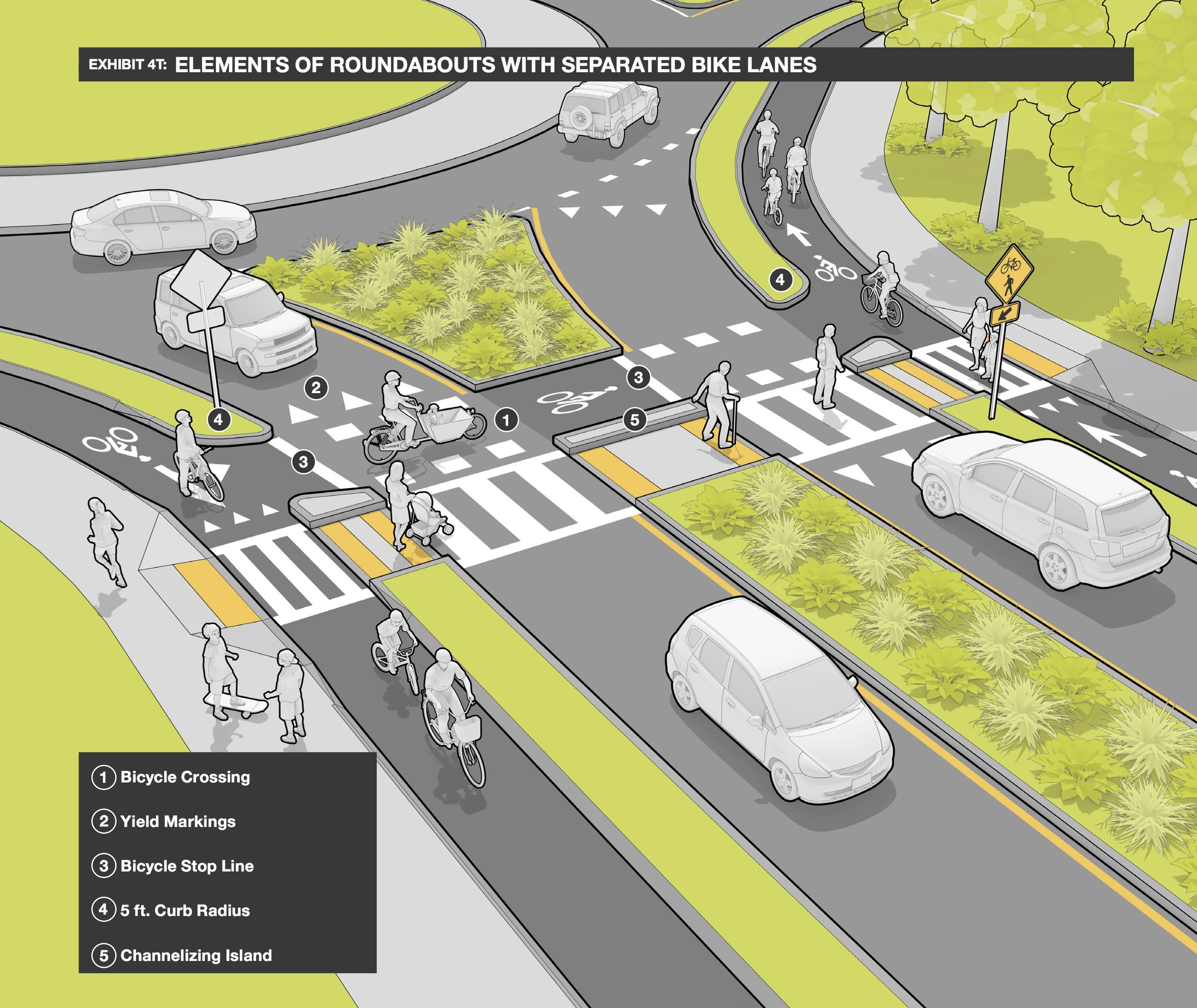 The roundabout design from the MassDOT Separated Bike Lanes manual.