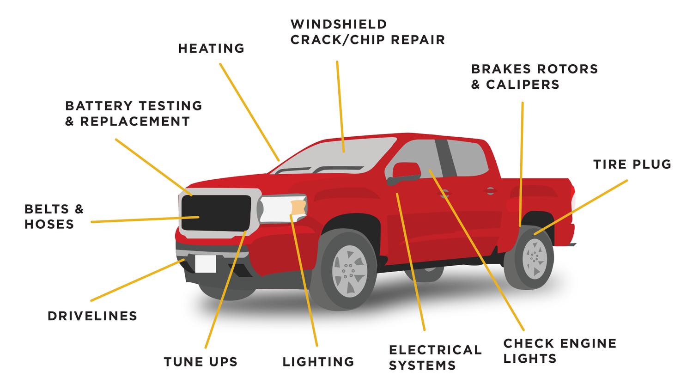engine repair diagram light auto repair     curbtek  light auto repair     curbtek