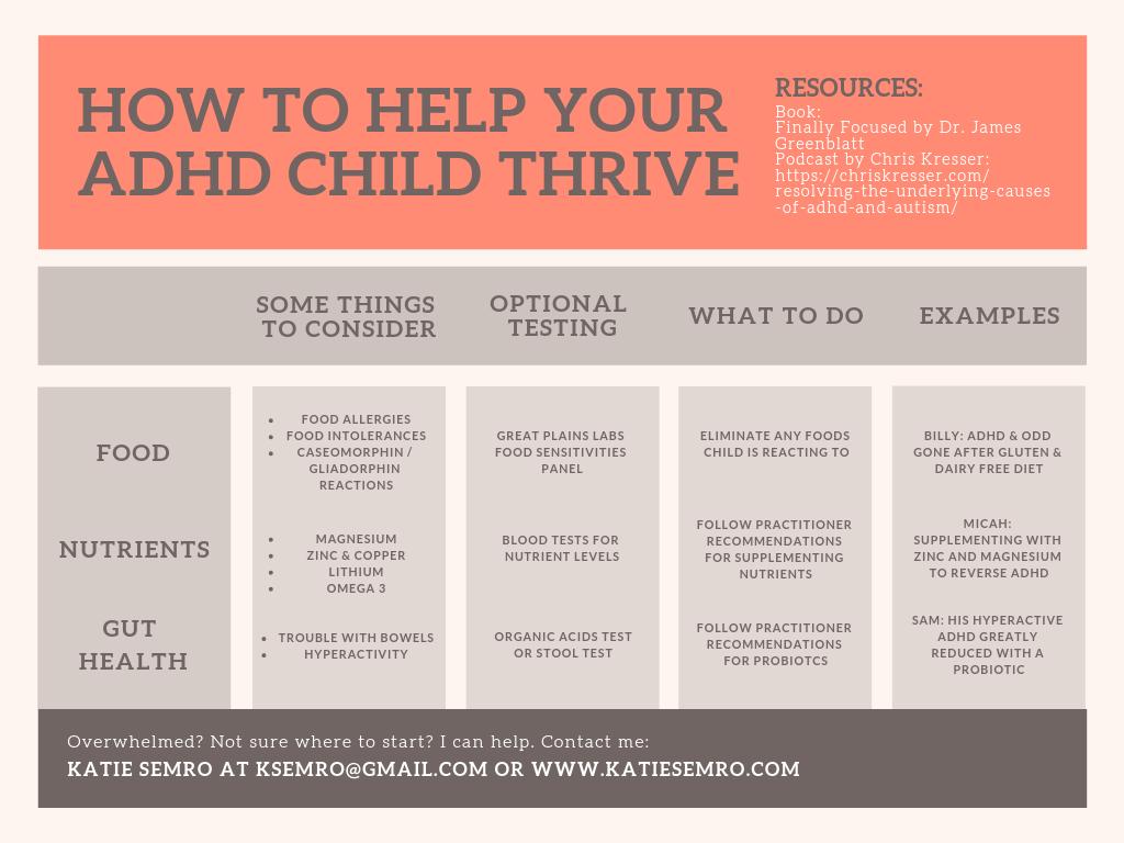 ADHD Thrive Chart.png