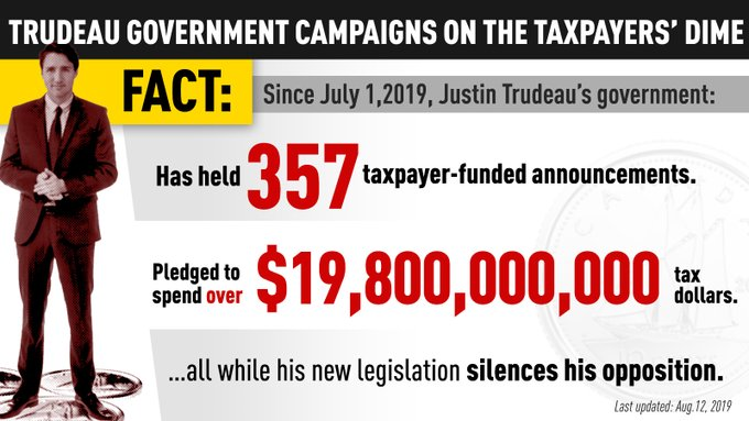 No wonder Canada is so deeply in debt, and why we are diverting so much of our budget to pay interest on that debt.