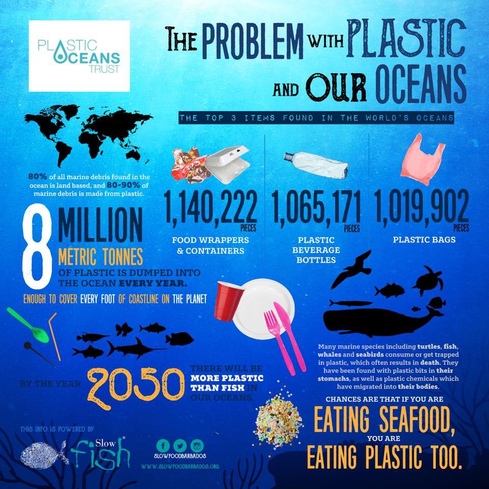PlasticOceansInfo.jpg