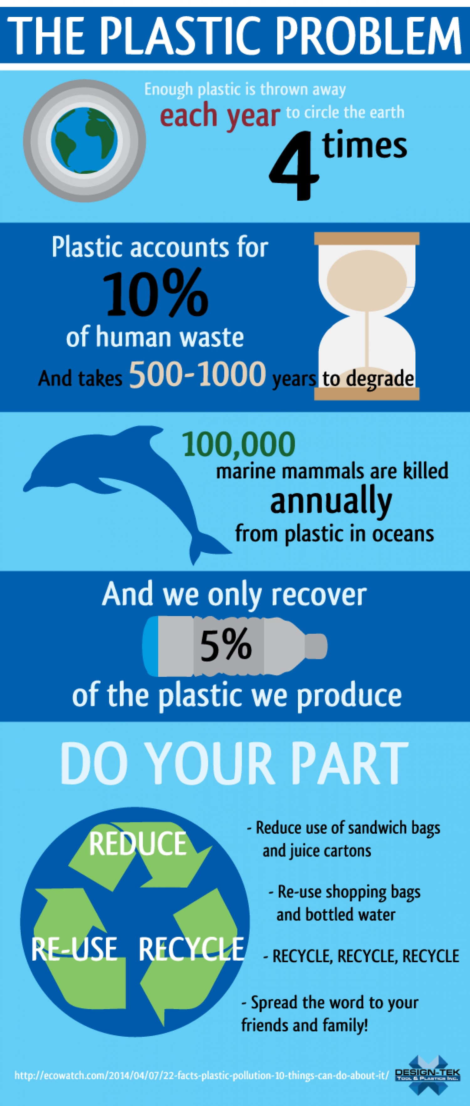Plastic Problem.png